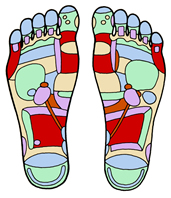 Foot Map